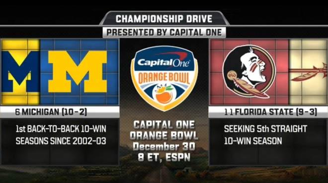 2016 Orange Bowl Michigan vs. Florida State Odds and Picks