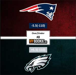Updated Super Bowl Odds By MyBookie Sportsbook - Click and Bet Now
