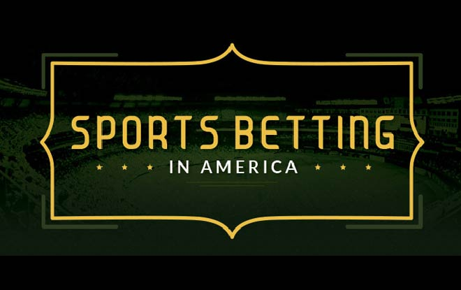 Sports Betting Legal in the United States - State by State Guide