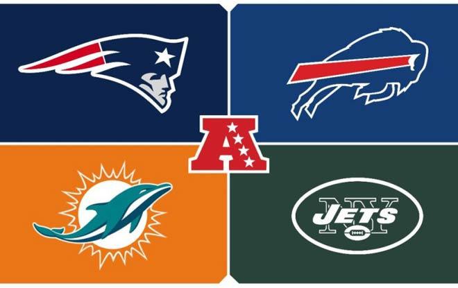 NFL Odds to Win AFC East Division