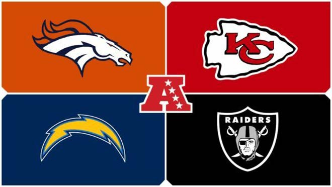 AFC West Division 2018 - 2019 NFL Betting Odds and Expert Predictions
