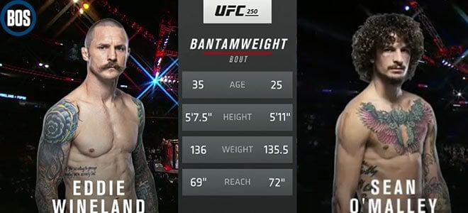 Eddie Wineland vs. Sean O'Malley UFC 250 Fight Analysis for Betting